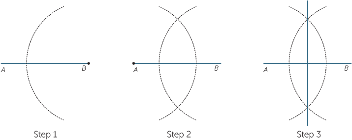 Drawing Perpendicular Lines With A Compass : Construction